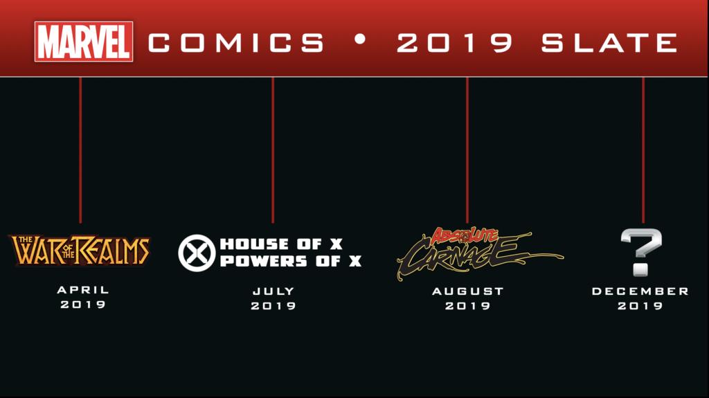 Marvel's event slate for the 2019 comics calendar