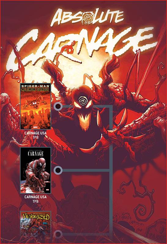 Absolute Carnage visual reading order thumbnail