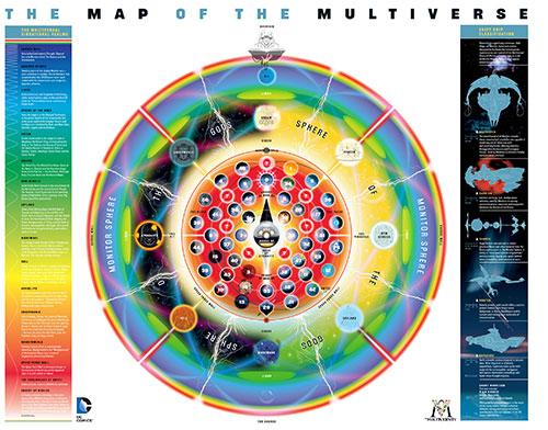 Multiversity map
